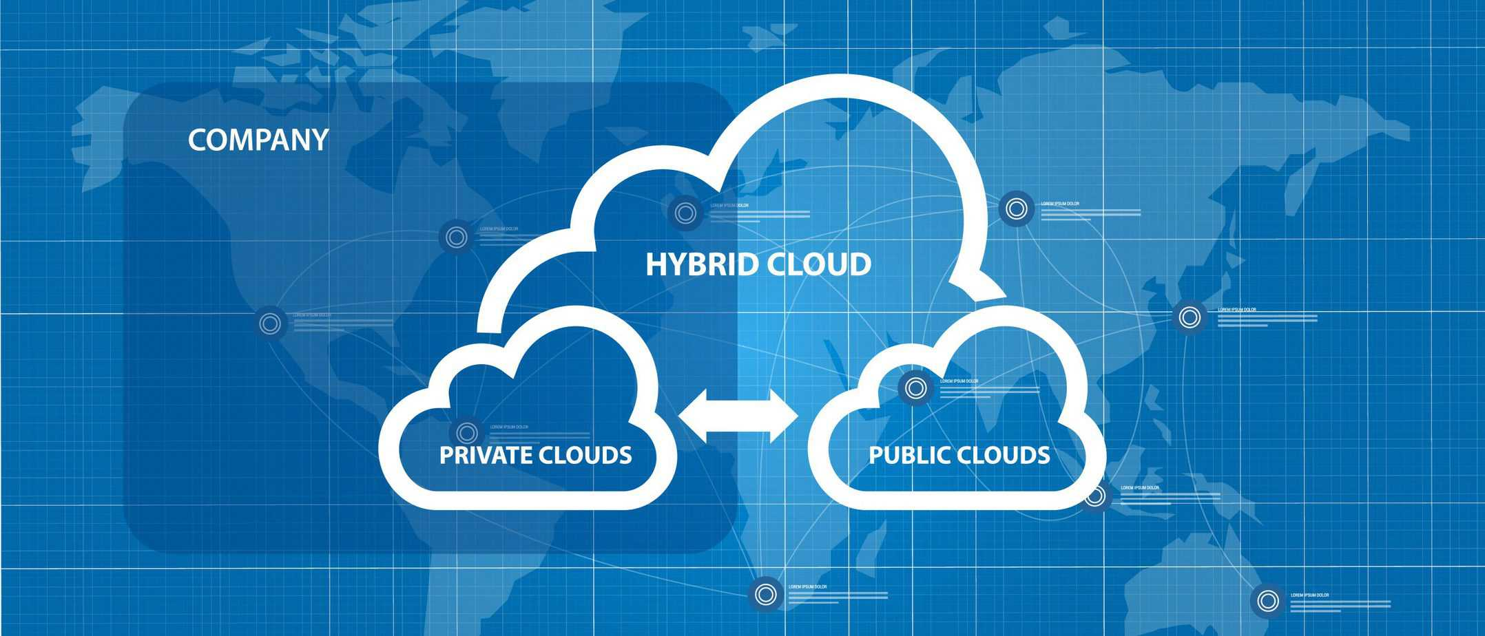 hybrid cloud venn diagram